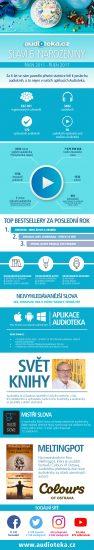 infografika-6-narozeniny-audioteky